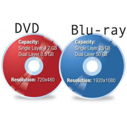 DVD - Blue Ray